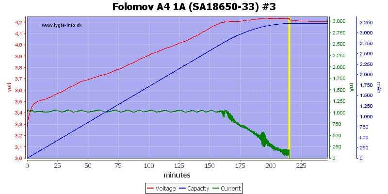 Folomov%20A4%201A%20%28SA18650-33%29%20%233