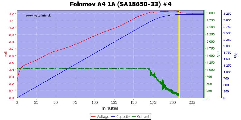 Folomov%20A4%201A%20%28SA18650-33%29%20%234
