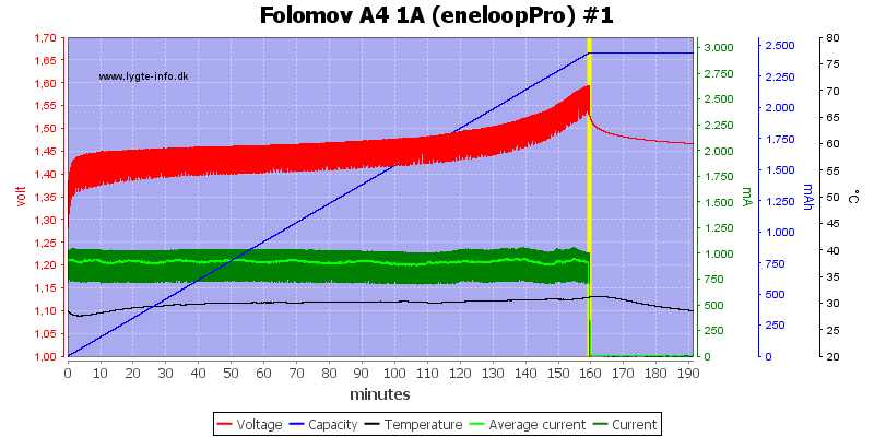 Folomov%20A4%201A%20%28eneloopPro%29%20%231