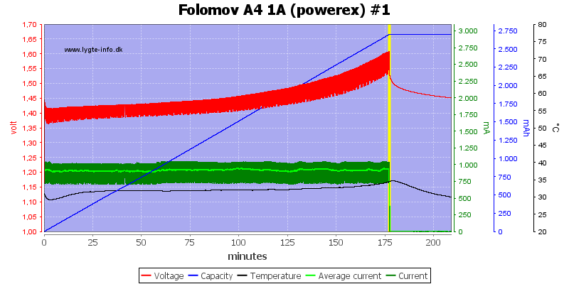 Folomov%20A4%201A%20%28powerex%29%20%231