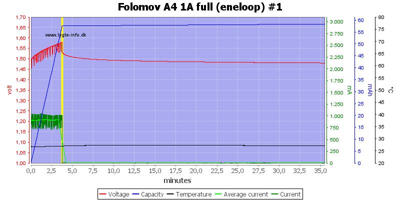 Folomov%20A4%201A%20full%20%28eneloop%29%20%231