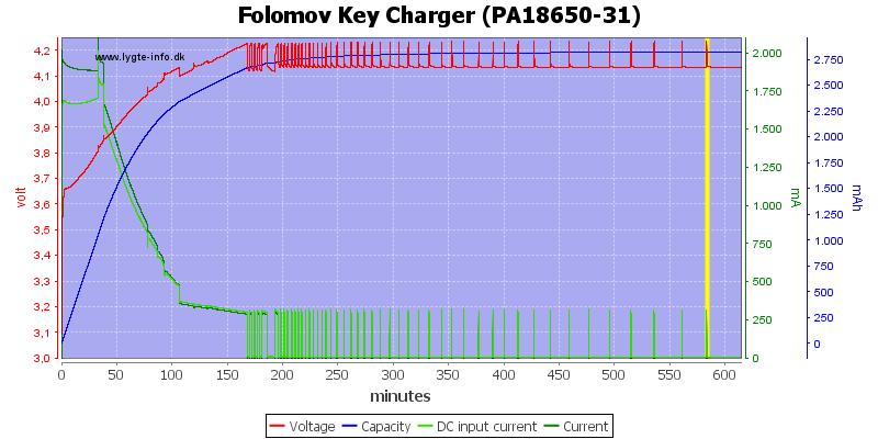 Folomov%20Key%20Charger%20%28PA18650-31%29