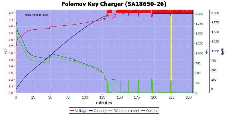 Folomov%20Key%20Charger%20%28SA18650-26%29