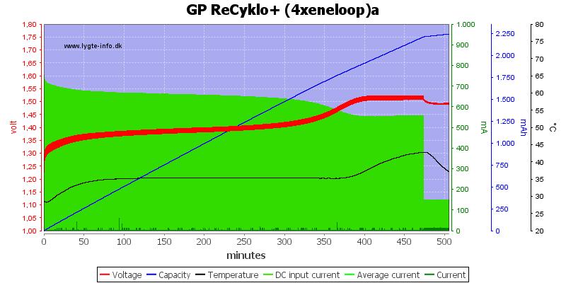 GP%20ReCyklo%2B%20%284xeneloop%29a