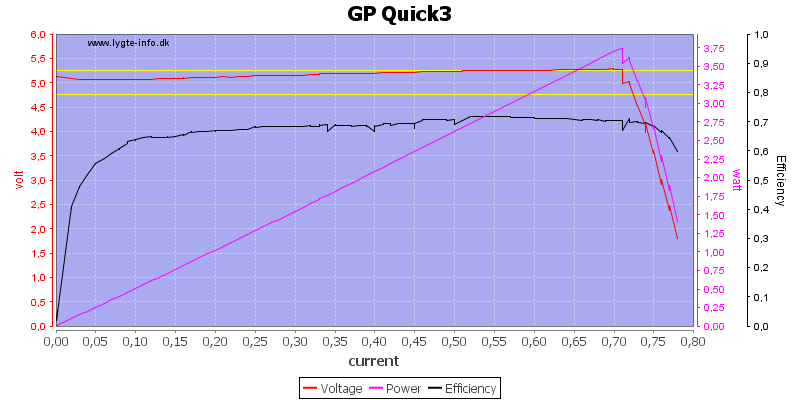 GP%20Quick3%20load%20sweep