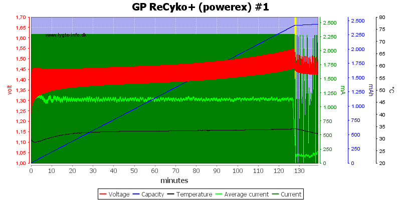 GP%20ReCyko+%20(powerex)%20%231