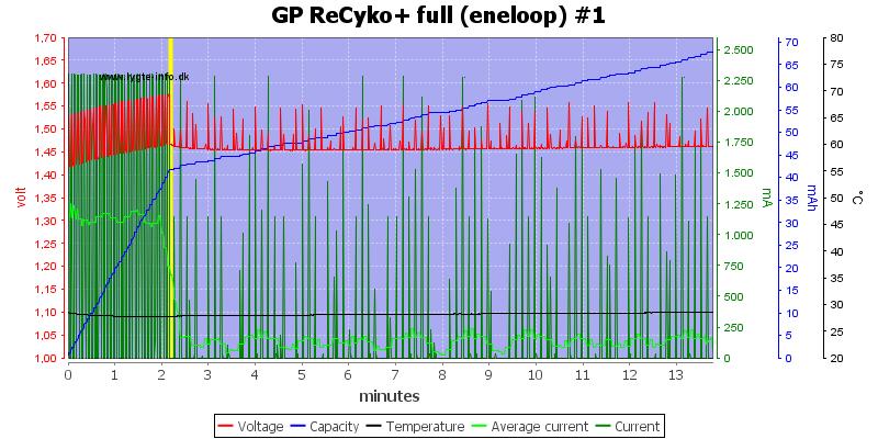 GP%20ReCyko+%20full%20%28eneloop%29%20%231