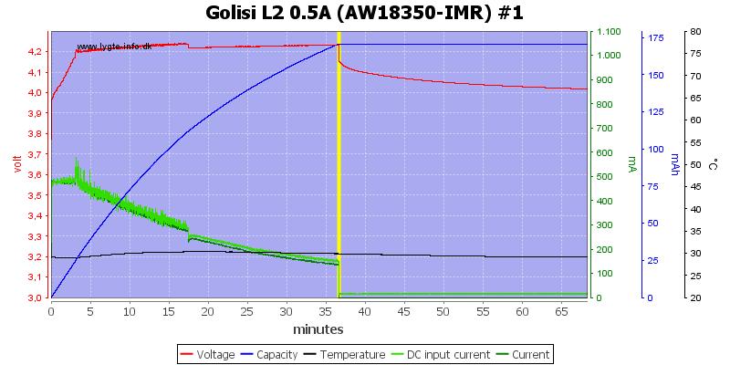 Golisi%20L2%200.5A%20%28AW18350-IMR%29%20%231