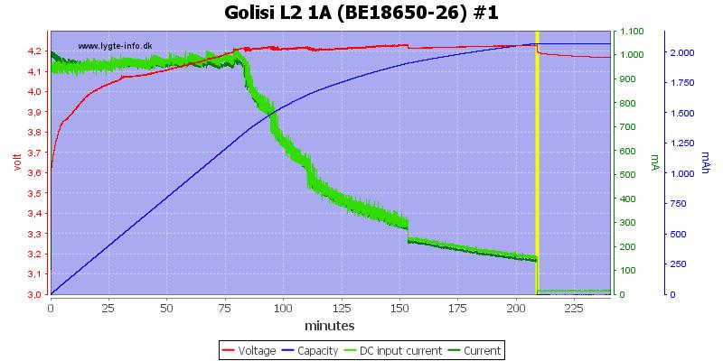 Golisi%20L2%201A%20%28BE18650-26%29%20%231