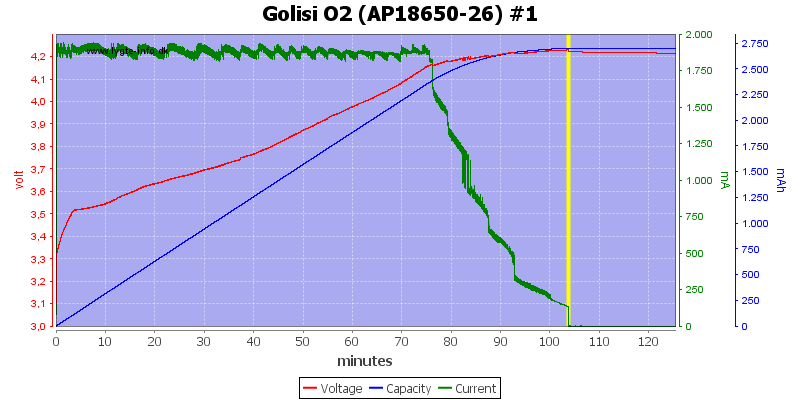 Golisi%20O2%20%28AP18650-26%29%20%231