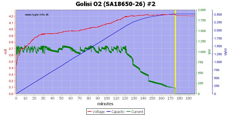 Golisi%20O2%20%28SA18650-26%29%20%232