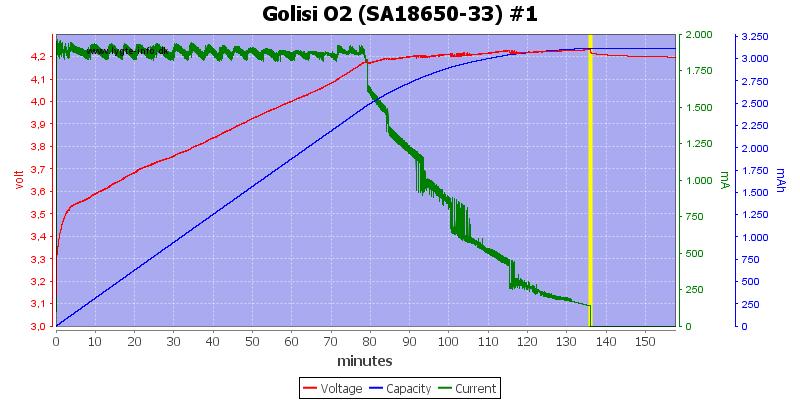 Golisi%20O2%20%28SA18650-33%29%20%231