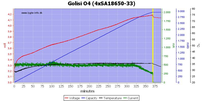 Golisi%20O4%20%284xSA18650-33%29