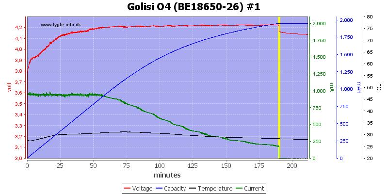 Golisi%20O4%20%28BE18650-26%29%20%231
