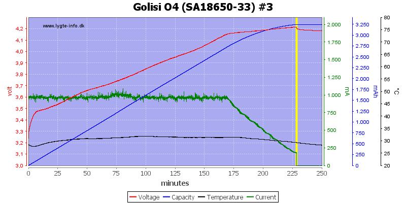 Golisi%20O4%20%28SA18650-33%29%20%233