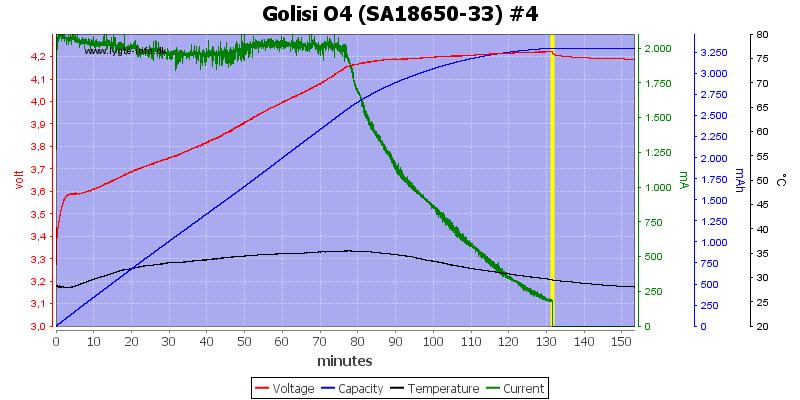 Golisi%20O4%20%28SA18650-33%29%20%234