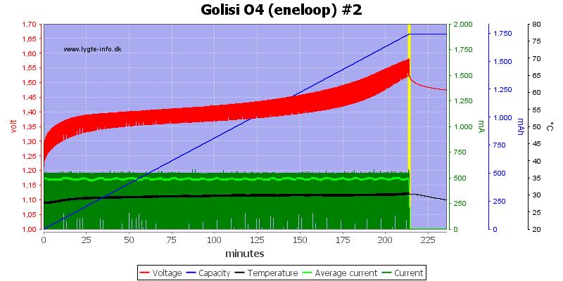 Golisi%20O4%20%28eneloop%29%20%232
