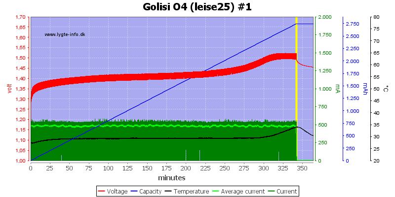 Golisi%20O4%20%28leise25%29%20%231