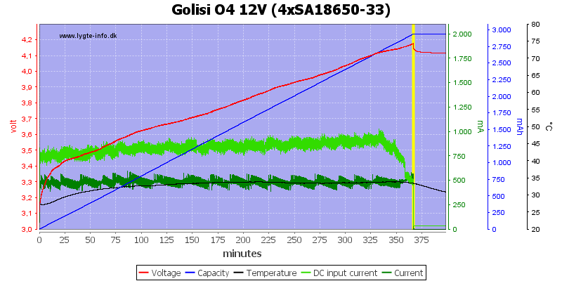 Golisi%20O4%2012V%20%284xSA18650-33%29