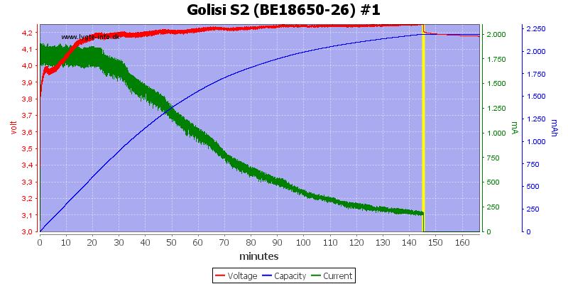 Golisi%20S2%20%28BE18650-26%29%20%231