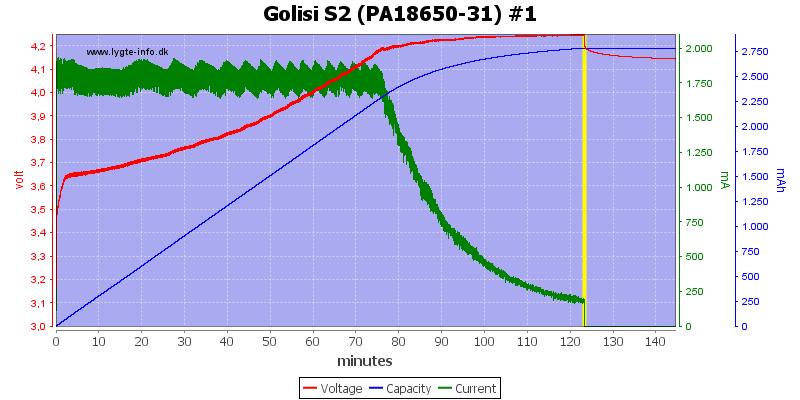 Golisi%20S2%20%28PA18650-31%29%20%231