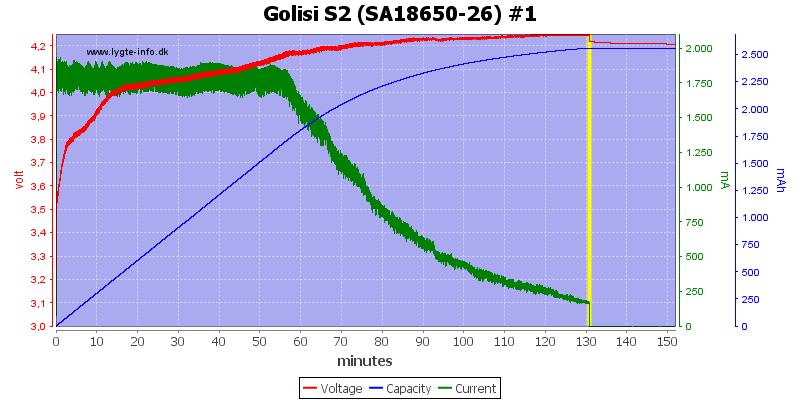 Golisi%20S2%20%28SA18650-26%29%20%231