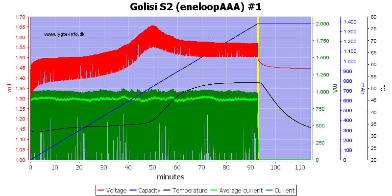 Golisi%20S2%20%28eneloopAAA%29%20%231
