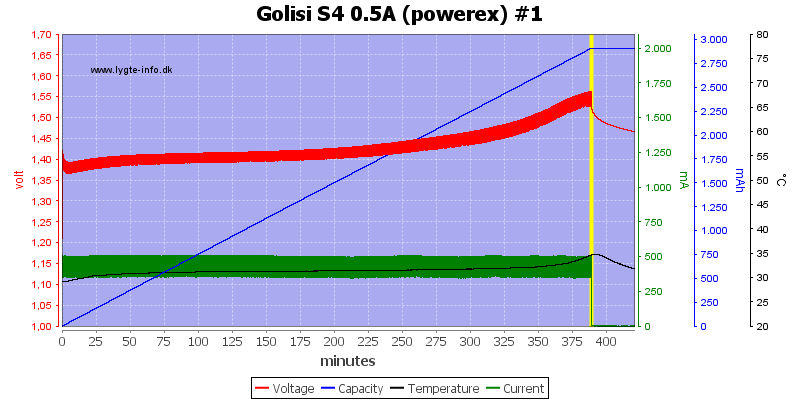 Golisi%20S4%200.5A%20%28powerex%29%20%231