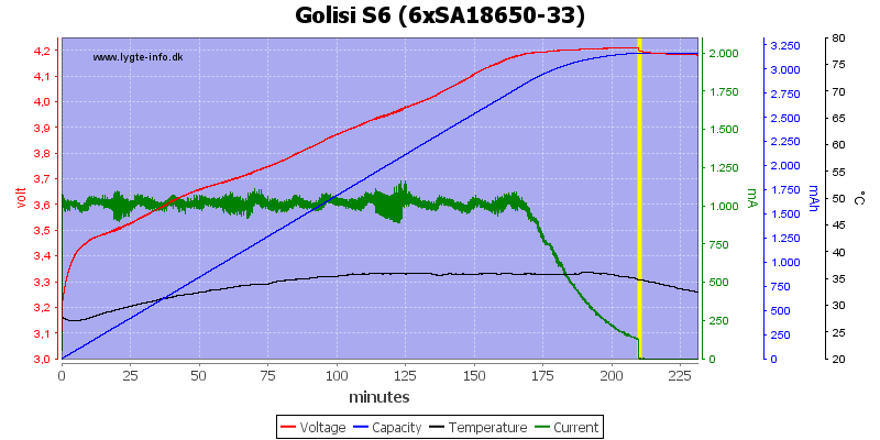 Golisi%20S6%20%286xSA18650-33%29