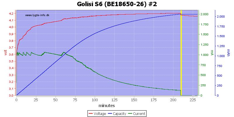 Golisi%20S6%20%28BE18650-26%29%20%232