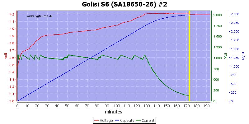 Golisi%20S6%20%28SA18650-26%29%20%232