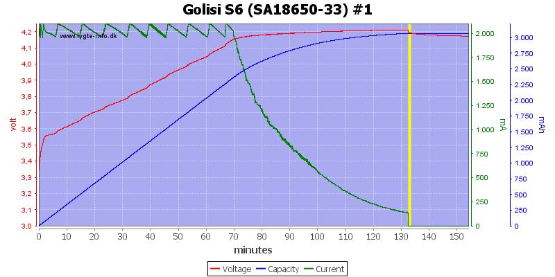 Golisi%20S6%20%28SA18650-33%29%20%231
