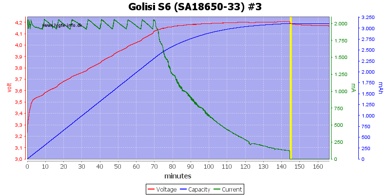 Golisi%20S6%20%28SA18650-33%29%20%233