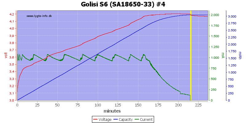 Golisi%20S6%20%28SA18650-33%29%20%234