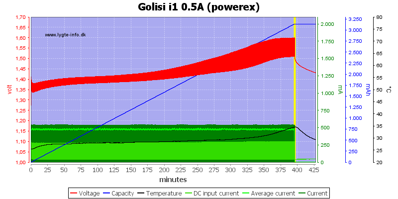 Golisi%20i1%200.5A%20%28powerex%29