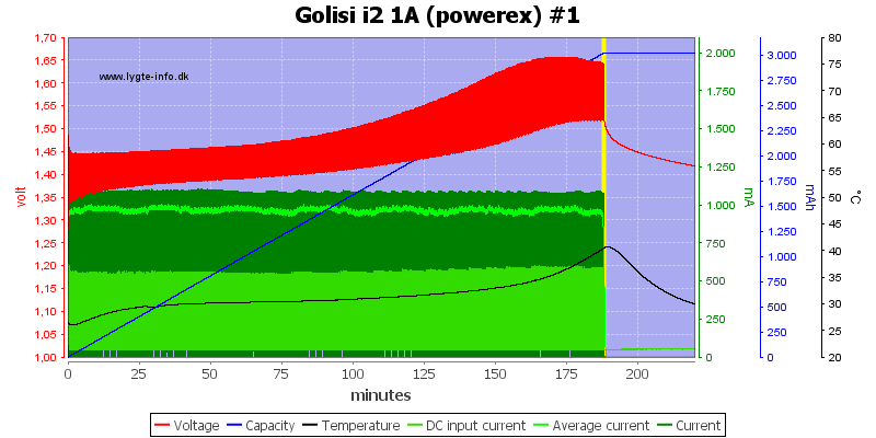 Golisi%20i2%201A%20%28powerex%29%20%231
