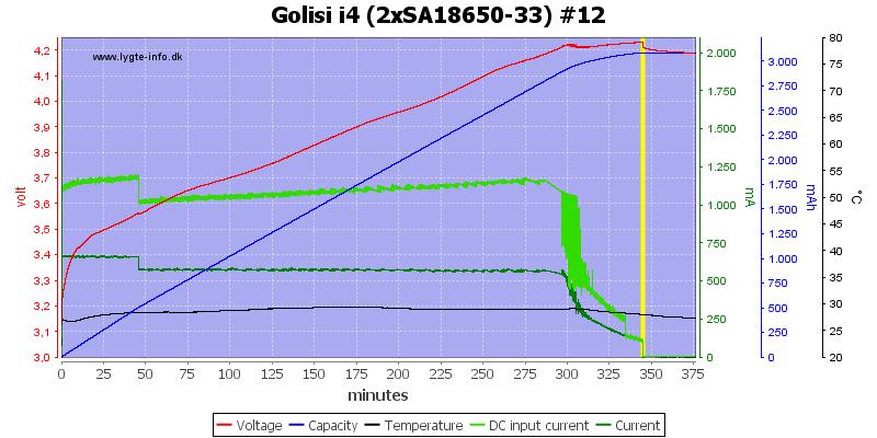 Golisi%20i4%20%282xSA18650-33%29%20%2312