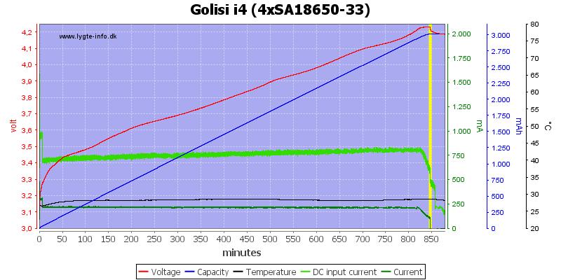 Golisi%20i4%20%284xSA18650-33%29