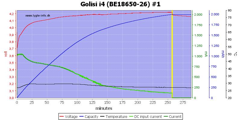 Golisi%20i4%20%28BE18650-26%29%20%231