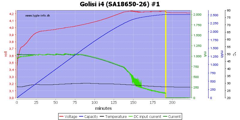 Golisi%20i4%20%28SA18650-26%29%20%231