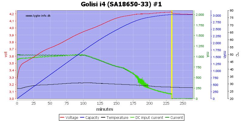 Golisi%20i4%20%28SA18650-33%29%20%231