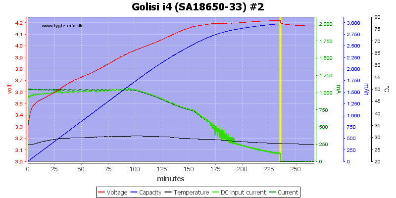 Golisi%20i4%20%28SA18650-33%29%20%232