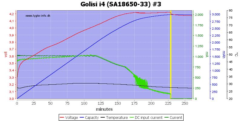 Golisi%20i4%20%28SA18650-33%29%20%233