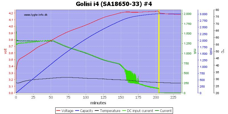 Golisi%20i4%20%28SA18650-33%29%20%234