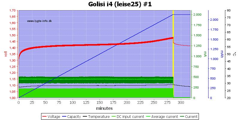 Golisi%20i4%20%28leise25%29%20%231