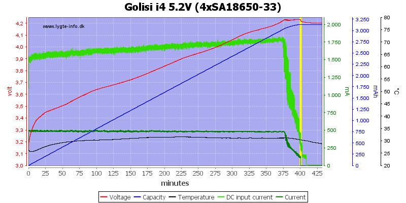 Golisi%20i4%205.2V%20%284xSA18650-33%29