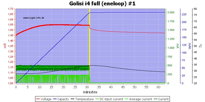 Golisi%20i4%20full%20%28eneloop%29%20%231
