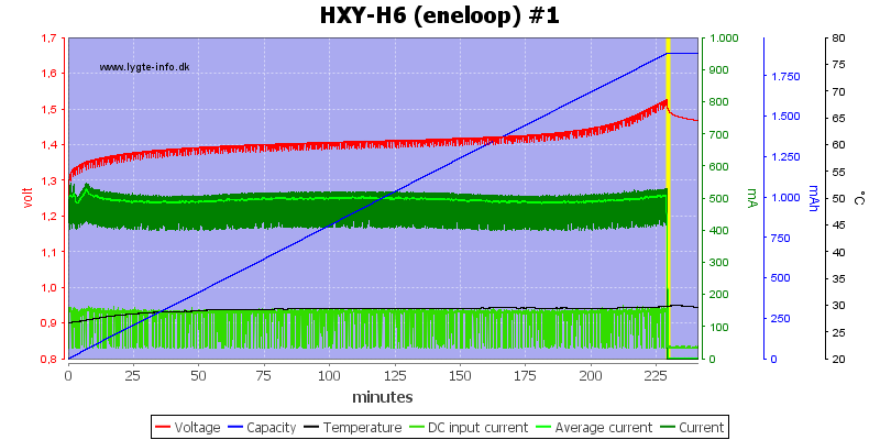 HXY-H6%20%28eneloop%29%20%231
