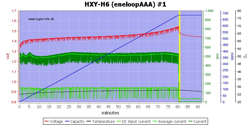 HXY-H6%20%28eneloopAAA%29%20%231