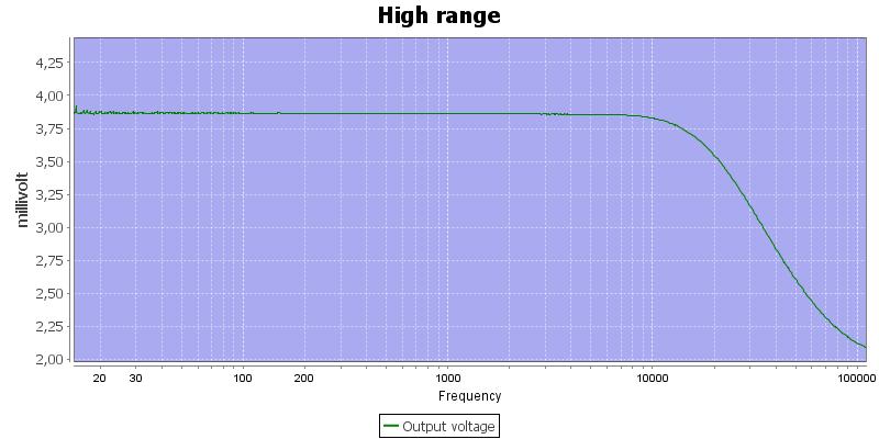 High%20range%20frequency%20sweep